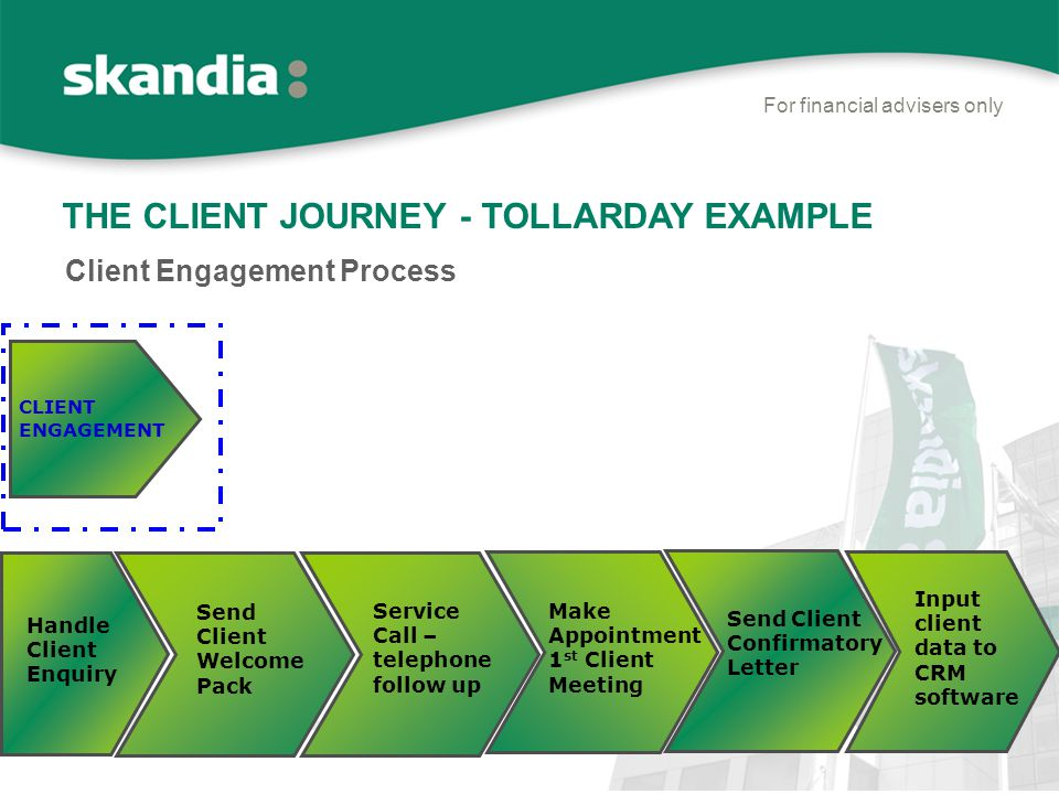 THE CLIENT JOURNEY - TOLLARDAY EXAMPLE For financial advisers only CLIENT ENGAGEMENT Handle Client Enquiry Send Client Welcome Pack Service Call – telephone follow up Make Appointment 1 st Client Meeting Send Client Confirmatory Letter Input client data to CRM software Client Engagement Process