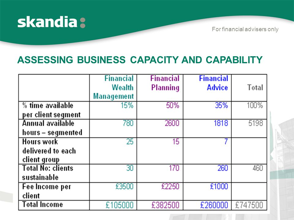ASSESSING BUSINESS CAPACITY AND CAPABILITY For financial advisers only
