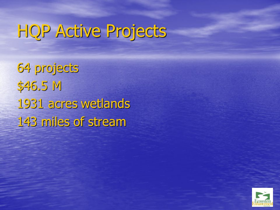 HQP Active Projects 64 projects $46.5 M 1931 acres wetlands 143 miles of stream