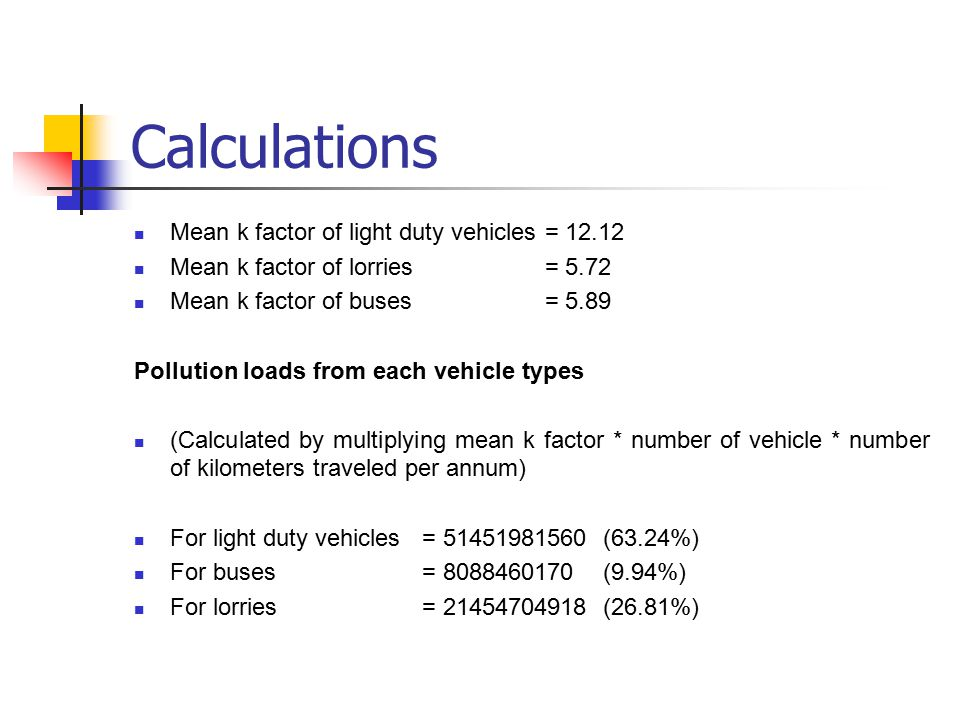 Calculations Mean k factor of light duty vehicles = 12.12 Mean k factor of lorries = 5.72 Mean k factor of buses = 5.89 Pollution loads from each vehicle types (Calculated by multiplying mean k factor * number of vehicle * number of kilometers traveled per annum) For light duty vehicles= 51451981560 (63.24%) For buses= 8088460170 (9.94%) For lorries= 21454704918 (26.81%)