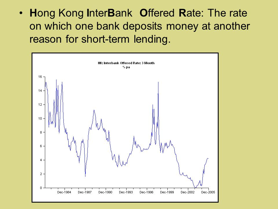 Hong Kong InterBank Offered Rate: The rate on which one bank deposits money at another reason for short-term lending.