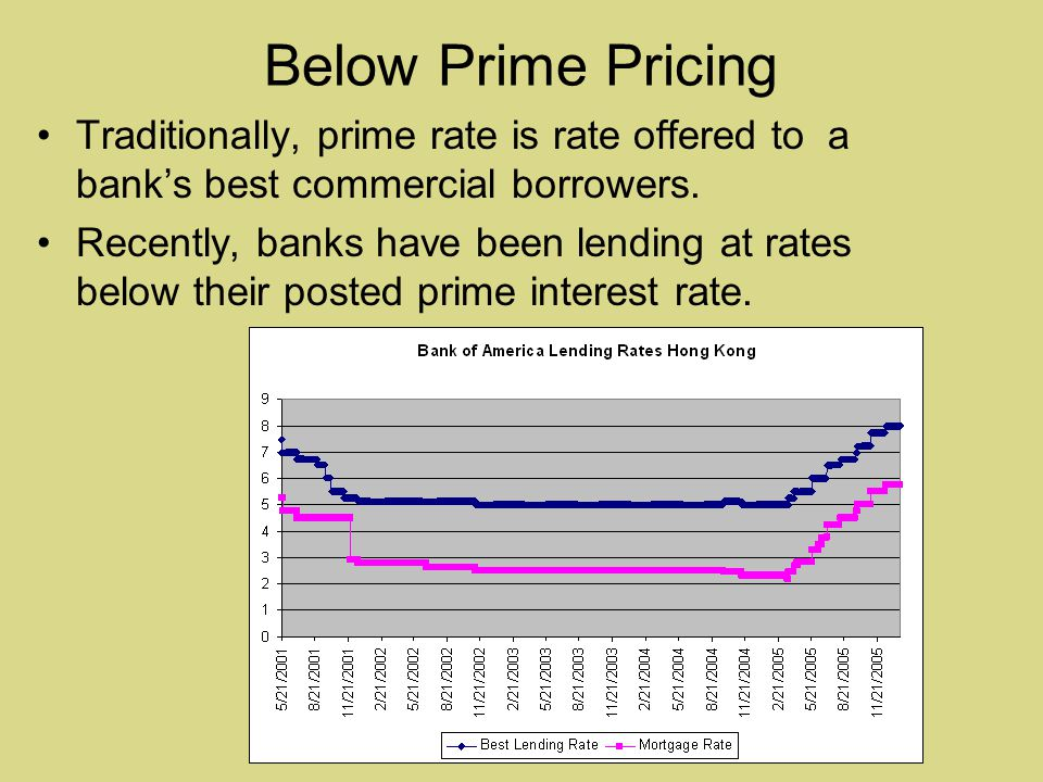 Below Prime Pricing Traditionally, prime rate is rate offered to a bank's best commercial borrowers.