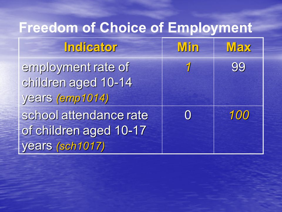 Freedom of Choice of Employment IndicatorMinMax employment rate of children aged 10-14 years (emp1014) 199 school attendance rate of children aged 10-17 years (sch1017) 0100