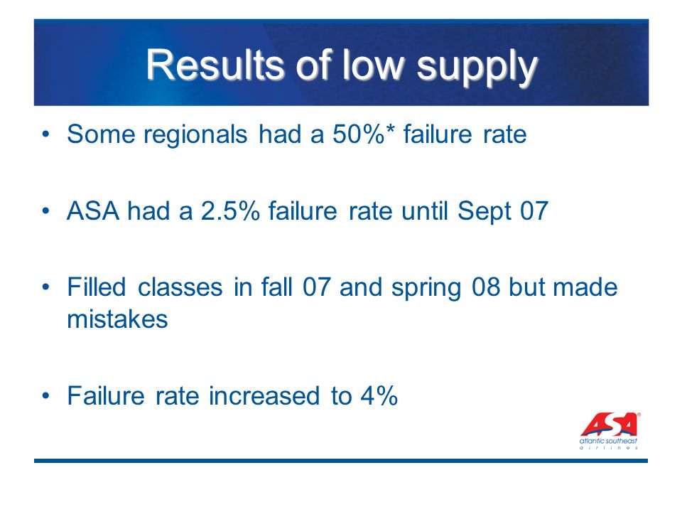 Results of low supply Some regionals had a 50%* failure rate ASA had a 2.5% failure rate until Sept 07 Filled classes in fall 07 and spring 08 but mad