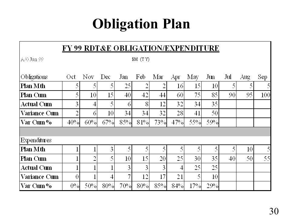 30 Obligation Plan