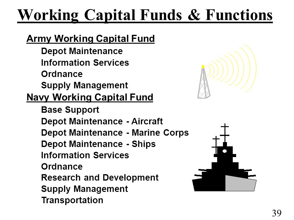 39 Working Capital Funds & Functions Army Working Capital Fund Depot Maintenance Information Services Ordnance Supply Management Navy Working Capital Fund Base Support Depot Maintenance - Aircraft Depot Maintenance - Marine Corps Depot Maintenance - Ships Information Services Ordnance Research and Development Supply Management Transportation