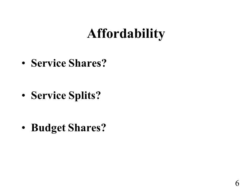 6 Affordability Service Shares? Service Splits? Budget Shares?