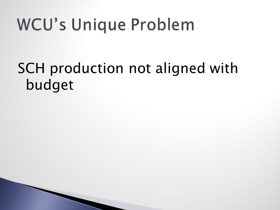 SCH production not aligned with budget