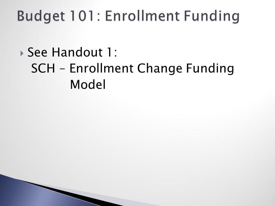  See Handout 1: SCH – Enrollment Change Funding Model