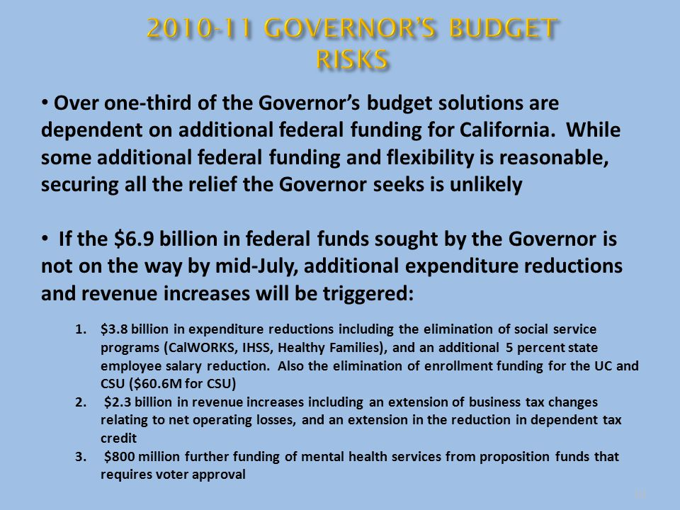 10 Over one-third of the Governor's budget solutions are dependent on additional federal funding for California. While some additional federal funding