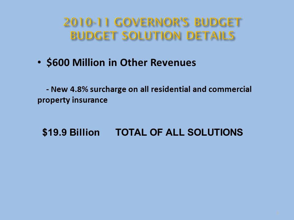 $600 Million in Other Revenues - New 4.8% surcharge on all residential and commercial property insurance 8 $19.9 Billion TOTAL OF ALL SOLUTIONS