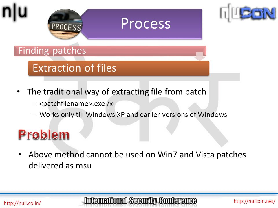 http://null.co.in/ http://nullcon.net/ Process The traditional way of extracting file from patch –.exe /x – Works only till Windows XP and earlier versions of Windows Above method cannot be used on Win7 and Vista patches delivered as msu Extraction of files Finding patches