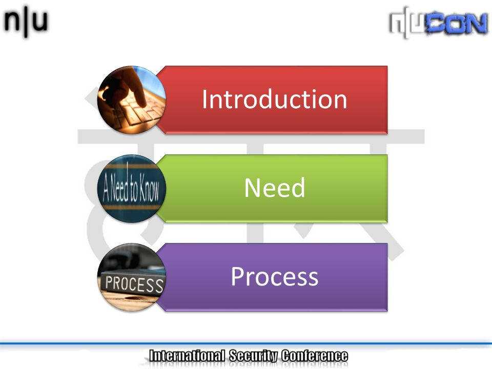 Introduction Need Process