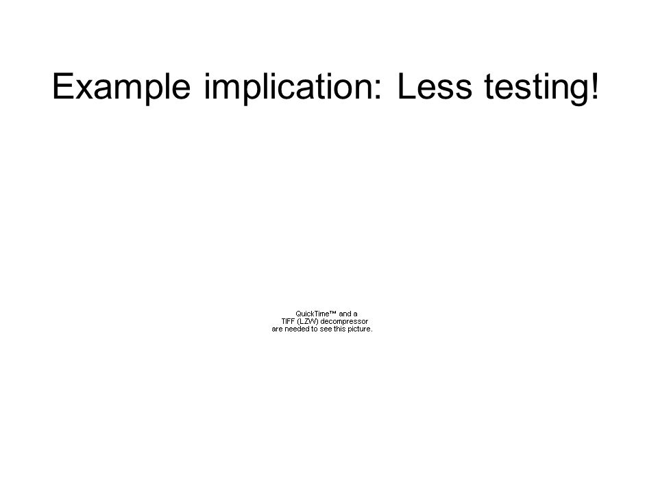 Example implication: Less testing!