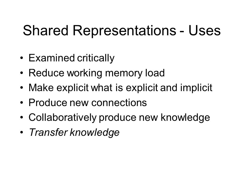 Shared Representations - Uses Examined critically Reduce working memory load Make explicit what is explicit and implicit Produce new connections Colla