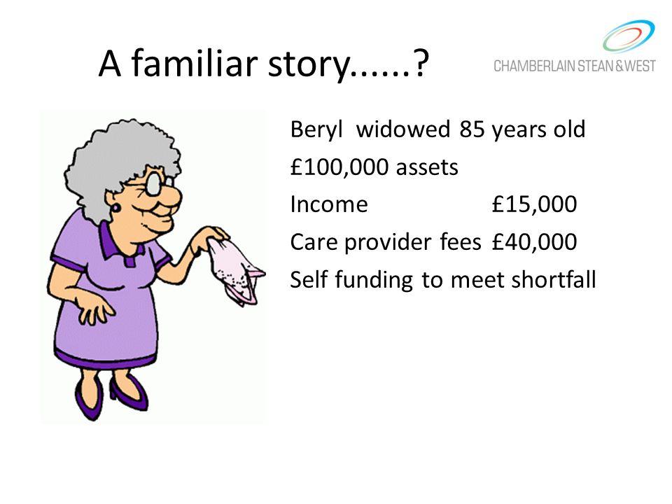 A familiar story.......