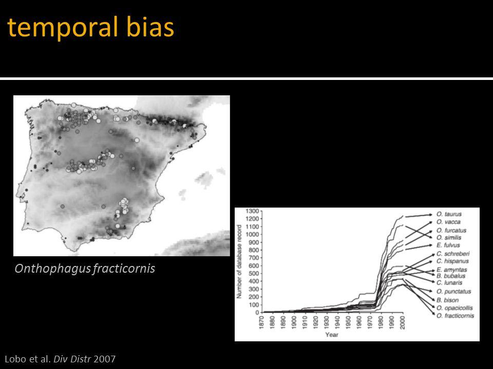 Onthophagus fracticornis Lobo et al. Div Distr 2007 temporal bias