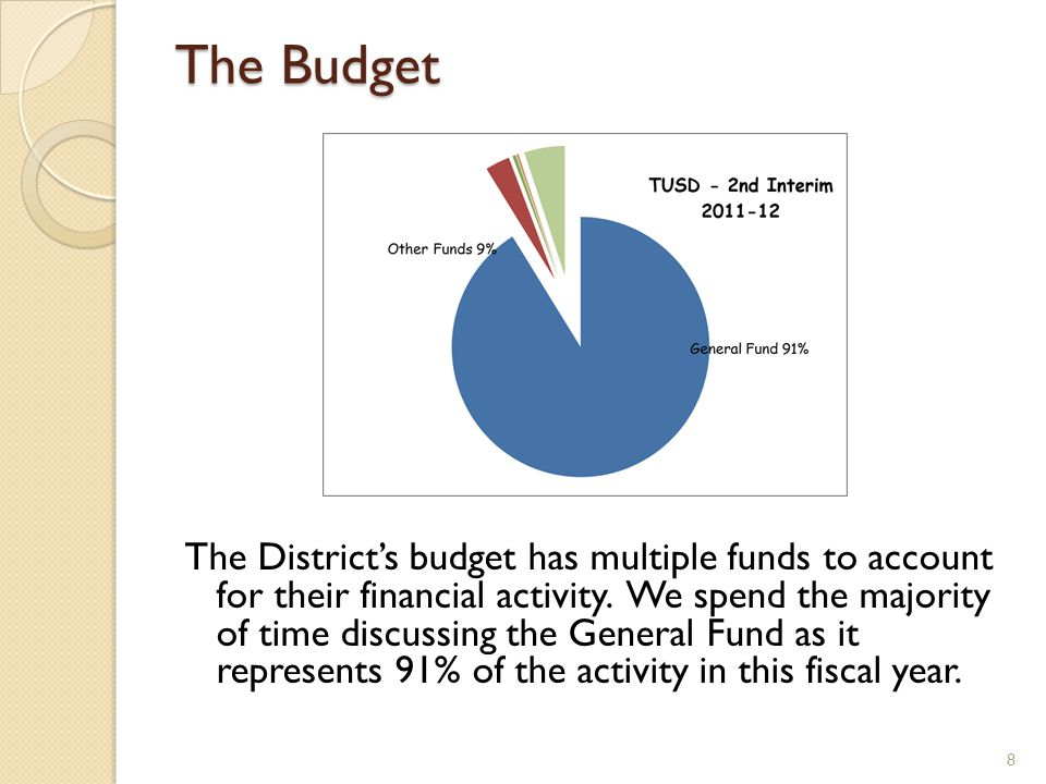 The Budget The District's budget has multiple funds to account for their financial activity.