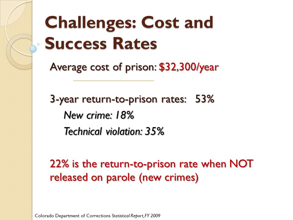 Challenges: Cost and Success Rates Average cost of prison: $32,300/year 3-year return-to-prison rates: 53% New crime: 18% Technical violation: 35% 22% is the return-to-prison rate when NOT released on parole (new crimes) Colorado Department of Corrections Statistical Report, FY 2009