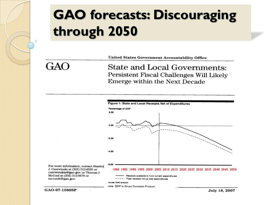 GAO forecasts: Discouraging through 2050 1980 1985 1990 1995 2000 2005 2010 2015 2020 2025 2030 2035 2040 2045 2050