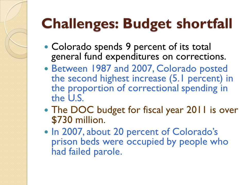 Challenges: Budget shortfall Colorado spends 9 percent of its total general fund expenditures on corrections.