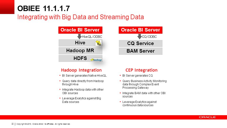 Copyright © 2013, Oracle and/or its affiliates. All rights reserved. 22 OBIEE 11.1.1.7 Integrating with Big Data and Streaming Data HDFS Hadoop MR Hiv
