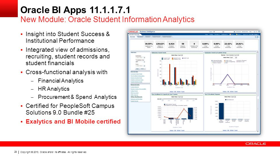 Copyright © 2013, Oracle and/or its affiliates. All rights reserved. 29 Oracle BI Apps 11.1.1.7.1  Insight into Student Success & Institutional Perfo