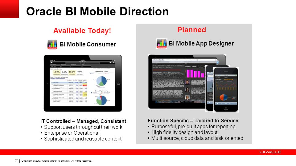 Copyright © 2013, Oracle and/or its affiliates. All rights reserved. 37 Oracle BI Mobile Direction IT Controlled – Managed, Consistent Support users t