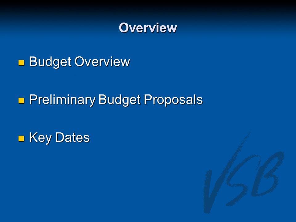 Overview Budget Overview Budget Overview Preliminary Budget Proposals Preliminary Budget Proposals Key Dates Key Dates