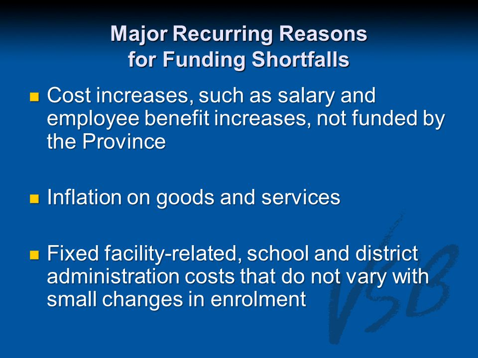 Major Recurring Reasons for Funding Shortfalls Cost increases, such as salary and employee benefit increases, not funded by the Province Cost increases, such as salary and employee benefit increases, not funded by the Province Inflation on goods and services Inflation on goods and services Fixed facility-related, school and district administration costs that do not vary with small changes in enrolment Fixed facility-related, school and district administration costs that do not vary with small changes in enrolment