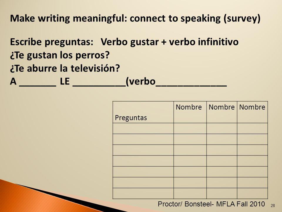 28 Preguntas Nombre Make writing meaningful: connect to speaking (survey) Escribe preguntas: Verbo gustar + verbo infinitivo ¿Te gustan los perros.