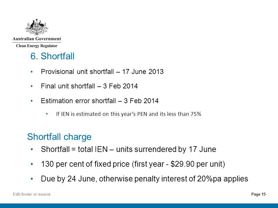 Page 15 Edit footer or source 6. Shortfall Provisional unit shortfall – 17 June 2013 Final unit shortfall – 3 Feb 2014 Estimation error shortfall – 3