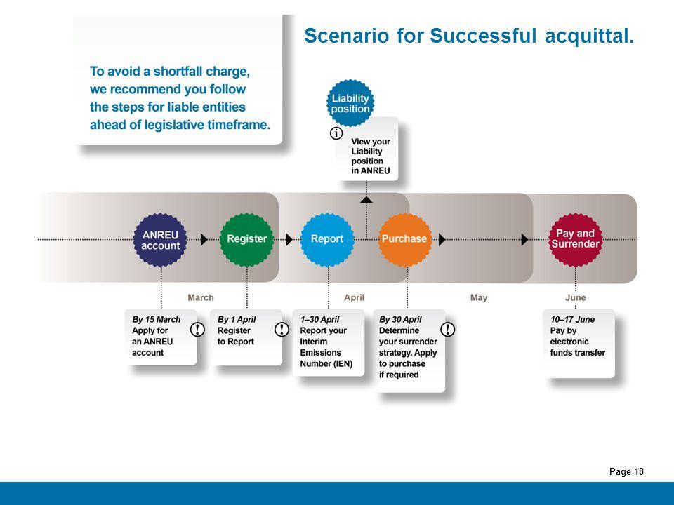 Page 18 Scenario for Successful acquittal.