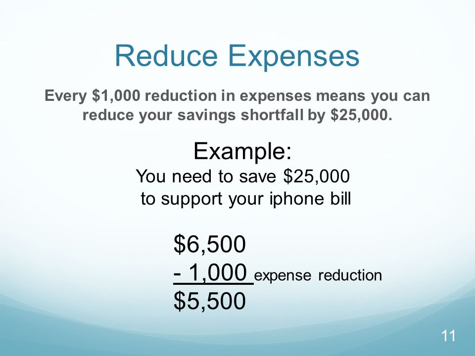 Reduce Expenses Every $1,000 reduction in expenses means you can reduce your savings shortfall by $25,000.