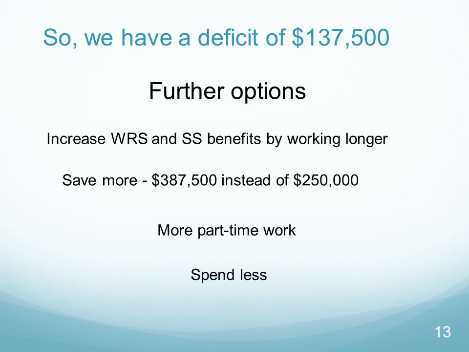 13 So, we have a deficit of $137,500 Further options Increase WRS and SS benefits by working longer Save more - $387,500 instead of $250,000 More part-time work Spend less
