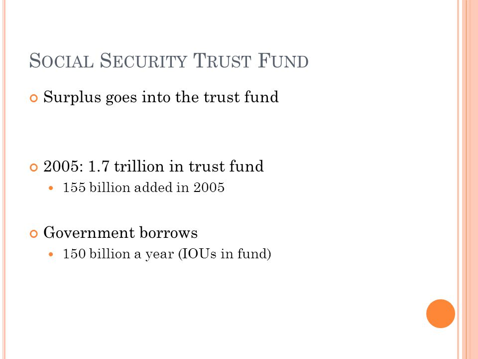 S OCIAL S ECURITY T RUST F UND Surplus goes into the trust fund 2005: 1.7 trillion in trust fund 155 billion added in 2005 Government borrows 150 billion a year (IOUs in fund)