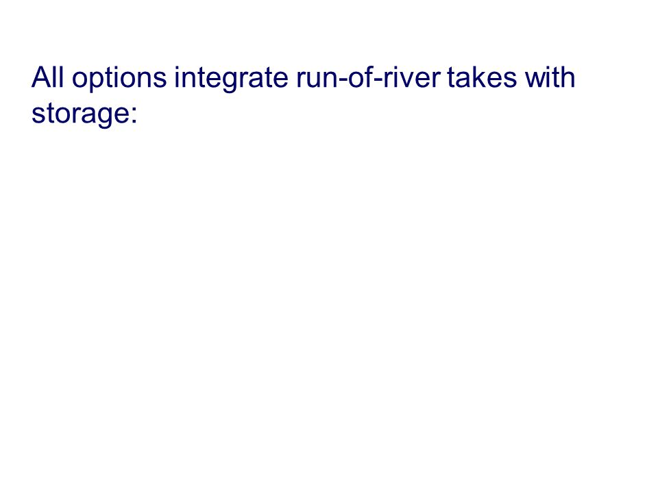 All options integrate run-of-river takes with storage: –Run-of-river water used to meet irrigation demand whenever possible; –Releases from storage us