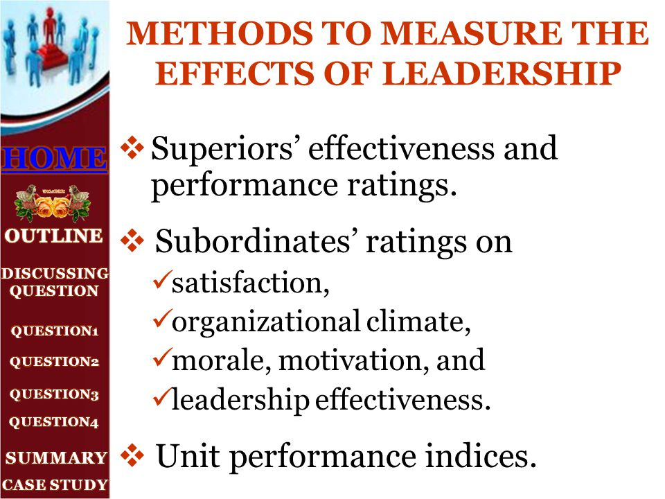 METHODS TO MEASURE THE EFFECTS OF LEADERSHIP  Superiors' effectiveness and performance ratings.  Subordinates' ratings on satisfaction, organization