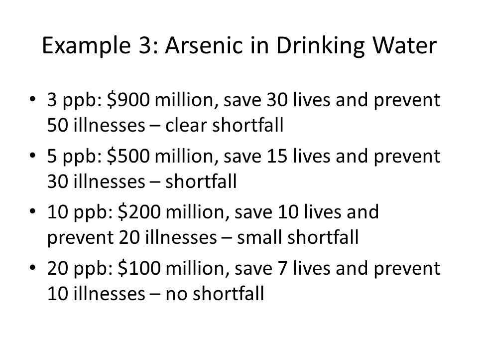 Example 3: Arsenic in Drinking Water 3 ppb: $900 million, save 30 lives and prevent 50 illnesses – clear shortfall 5 ppb: $500 million, save 15 lives and prevent 30 illnesses – shortfall 10 ppb: $200 million, save 10 lives and prevent 20 illnesses – small shortfall 20 ppb: $100 million, save 7 lives and prevent 10 illnesses – no shortfall