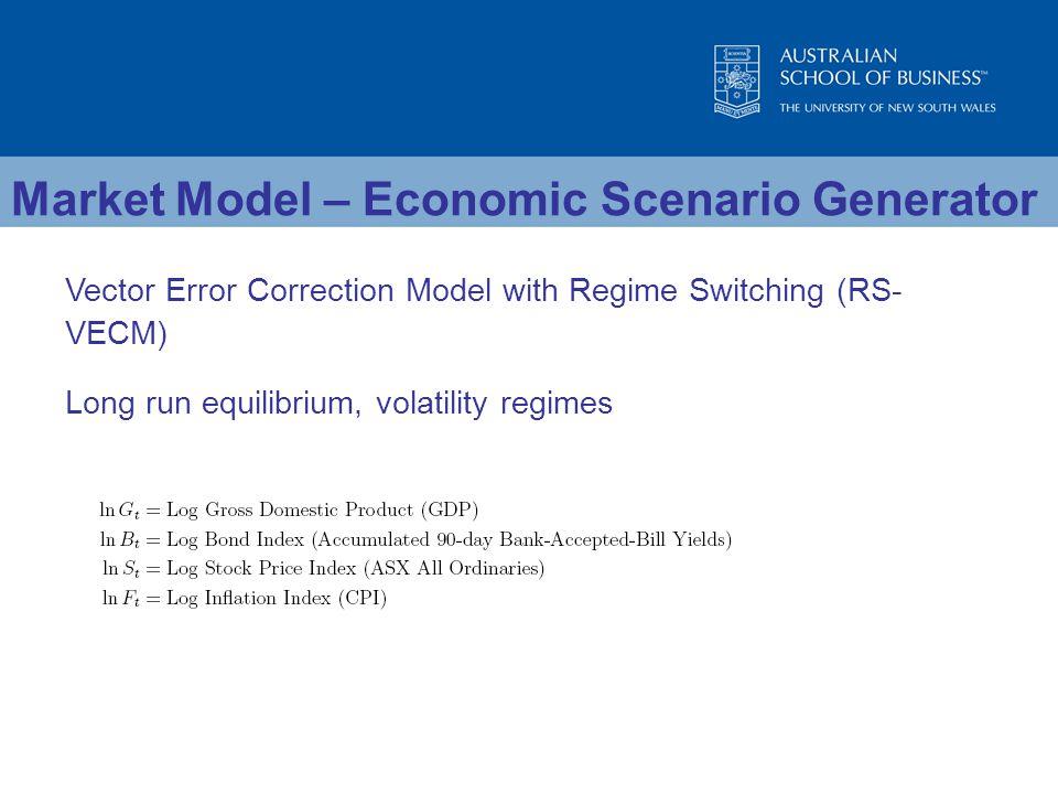 Vector Error Correction Model with Regime Switching (RS- VECM) Long run equilibrium, volatility regimes Market Model – Economic Scenario Generator