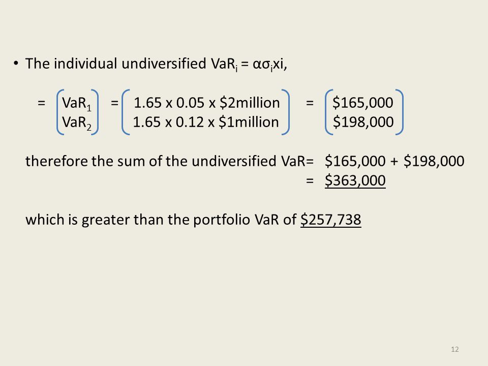 The individual undiversified VaR i = ασ i xi, = VaR 1 = 1.65 x 0.05 x $2million= $165,000 VaR 2 1.65 x 0.12 x $1million $198,000 therefore the sum of the undiversified VaR= $165,000 +$198,000 = $363,000 which is greater than the portfolio VaR of $257,738 12