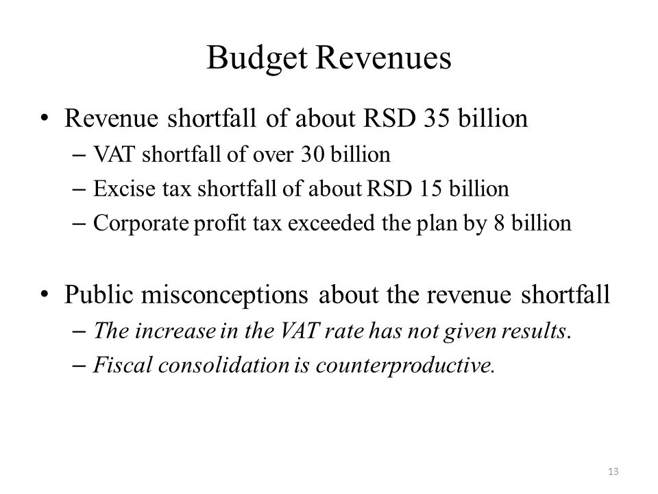 Budget Revenues Revenue shortfall of about RSD 35 billion – VAT shortfall of over 30 billion – Excise tax shortfall of about RSD 15 billion – Corporate profit tax exceeded the plan by 8 billion Public misconceptions about the revenue shortfall – The increase in the VAT rate has not given results.