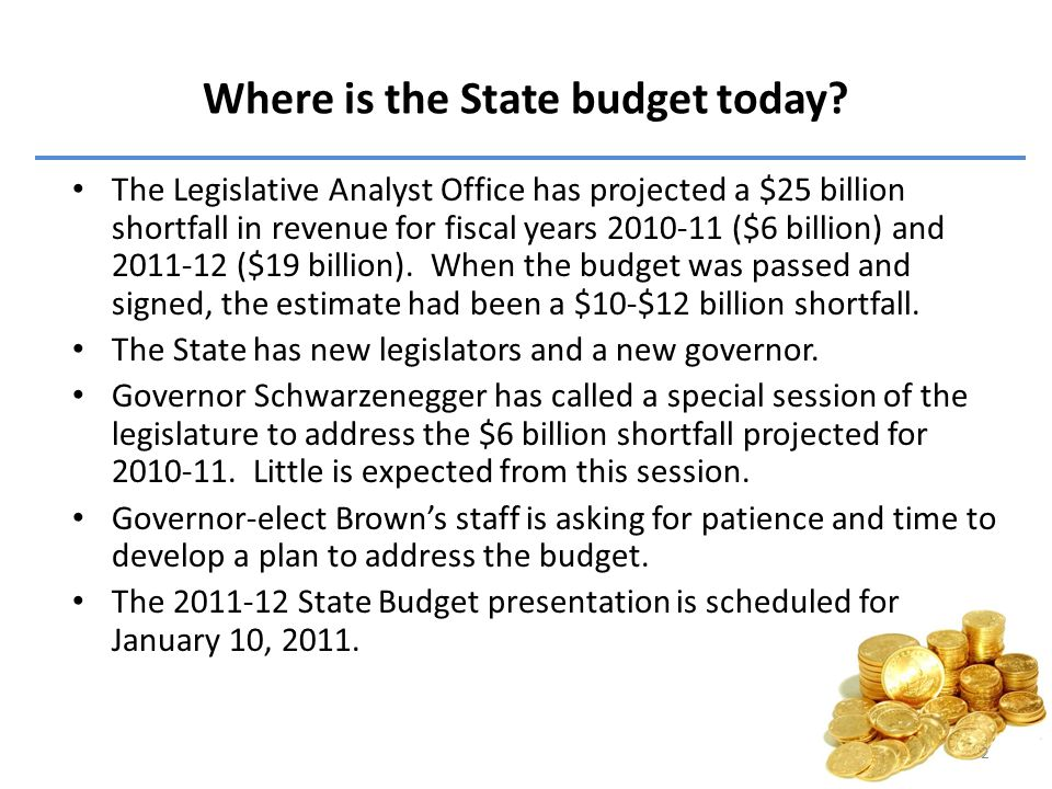 Where is the State budget today? The Legislative Analyst Office has projected a $25 billion shortfall in revenue for fiscal years 2010-11 ($6 billion)