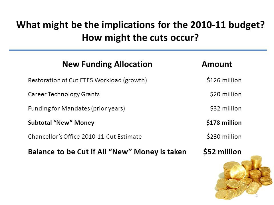 What might be the implications for the 2010-11 budget? How might the cuts occur? New Funding AllocationAmount Restoration of Cut FTES Workload (growth