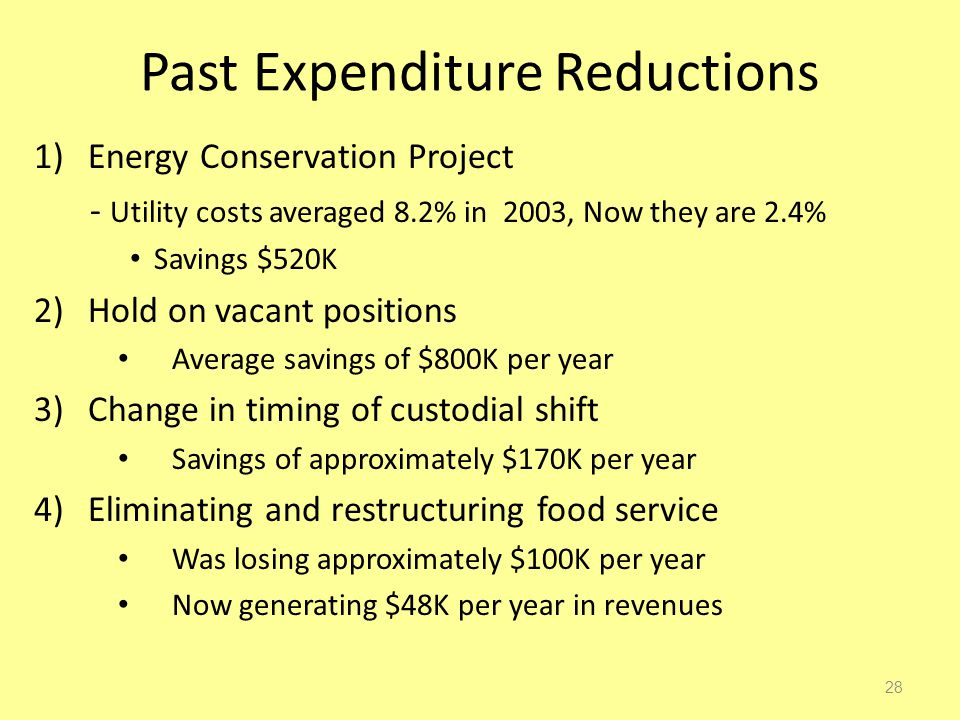 Past Expenditure Reductions 1)Energy Conservation Project - Utility costs averaged 8.2% in 2003, Now they are 2.4% Savings $520K 2)Hold on vacant positions Average savings of $800K per year 3)Change in timing of custodial shift Savings of approximately $170K per year 4)Eliminating and restructuring food service Was losing approximately $100K per year Now generating $48K per year in revenues 28