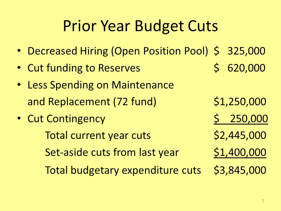 Prior Year Budget Cuts Decreased Hiring (Open Position Pool)$ 325,000 Cut funding to Reserves$ 620,000 Less Spending on Maintenance and Replacement (72 fund)$1,250,000 Cut Contingency $ 250,000 Total current year cuts$2,445,000 Set-aside cuts from last year$1,400,000 Total budgetary expenditure cuts$3,845,000 7