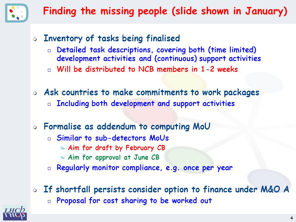 Finding the missing people (slide shown in January) m Inventory of tasks being finalised o Detailed task descriptions, covering both (time limited) development activities and (continuous) support activities o Will be distributed to NCB members in 1-2 weeks m Ask countries to make commitments to work packages o Including both development and support activities m Formalise as addendum to computing MoU o Similar to sub-detectors MoUs P Aim for draft by February CB P Aim for approval at June CB o Regularly monitor compliance, e.g.
