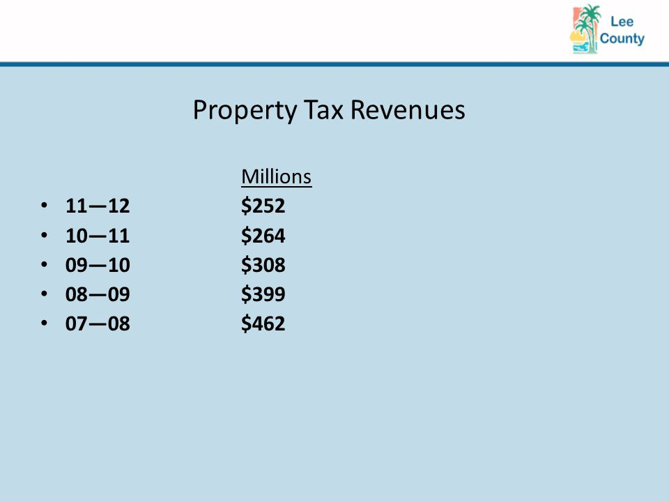 Property Tax Revenues Millions 11—12$252 10—11$264 09—10$308 08—09$399 07—08$462