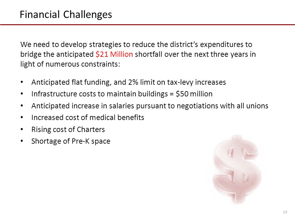 Financial Challenges Anticipated flat funding, and 2% limit on tax-levy increases Infrastructure costs to maintain buildings = $50 million Anticipated increase in salaries pursuant to negotiations with all unions Increased cost of medical benefits Rising cost of Charters Shortage of Pre-K space 10 We need to develop strategies to reduce the district's expenditures to bridge the anticipated $21 Million shortfall over the next three years in light of numerous constraints: