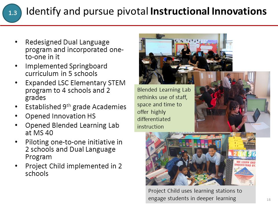 Identify and pursue pivotal Instructional Innovations 18 Redesigned Dual Language program and incorporated one- to-one in it Implemented Springboard curriculum in 5 schools Expanded LSC Elementary STEM program to 4 schools and 2 grades Established 9 th grade Academies Opened Innovation HS Opened Blended Learning Lab at MS 40 Piloting one-to-one initiative in 2 schools and Dual Language Program Project Child implemented in 2 schools 1.2 1.3 Project Child uses learning stations to engage students in deeper learning Blended Learning Lab rethinks use of staff, space and time to offer highly differentiated instruction